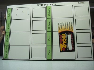 Dry Erase Boards | Aluminum Signs | Agricultural Signs | Kansas City, MO | White Board
