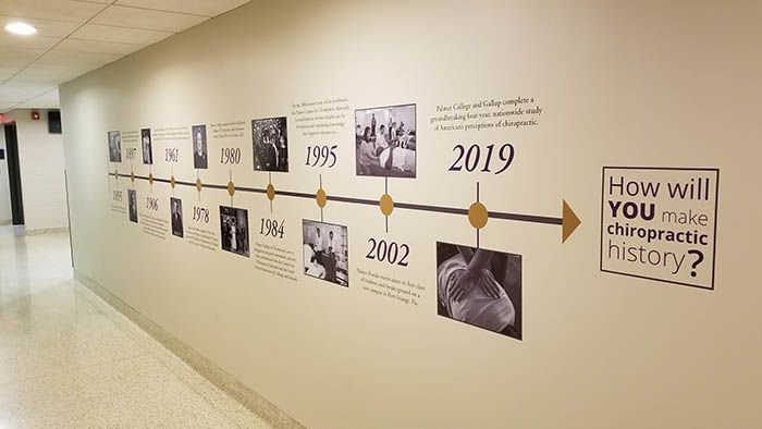 Chiropractic History Wall Graphics