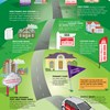 INFOGRAPHIC: A Roadmap to Real Estate Signs