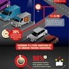 INFOGRAPHIC: A Day in the Life of a Vehicle Graphic