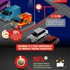 INFOGRAPHIC: A Day in the Life of a Vehicle Wrap