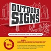 INFOGRAPHIC: Outdoor Signs