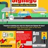 Infographic: Elements of Signage - A Periodic Table of Sign Materials