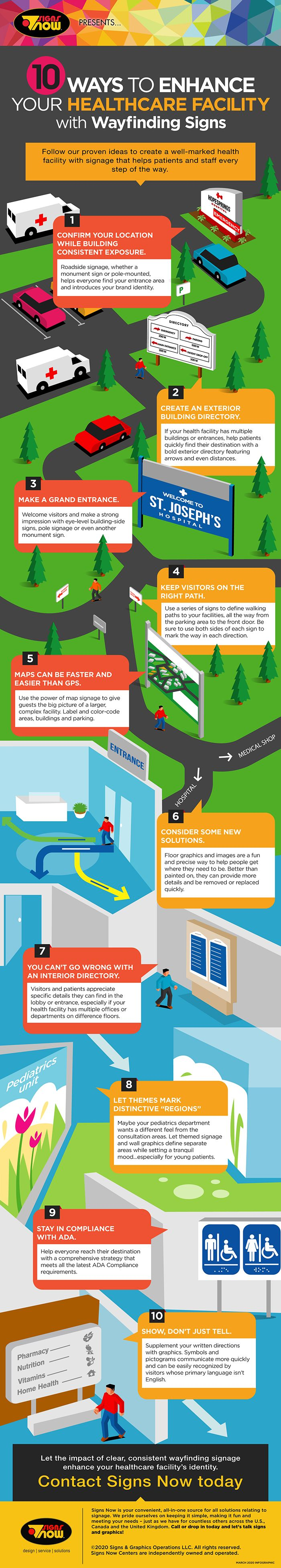 Infographic on 10 Ways to Enhance your Healthcare Facility with Wayfinding Signs