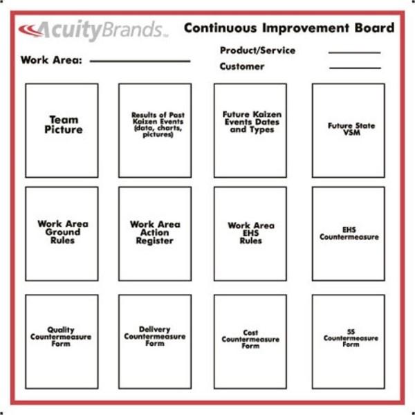 Sacramento Dry Erase Boards